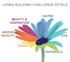 Living Building Challenge Aspects - Petals