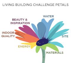 Living Building Challenge Aspects - Petals